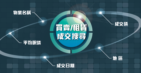 Transaction Search 成交搜尋